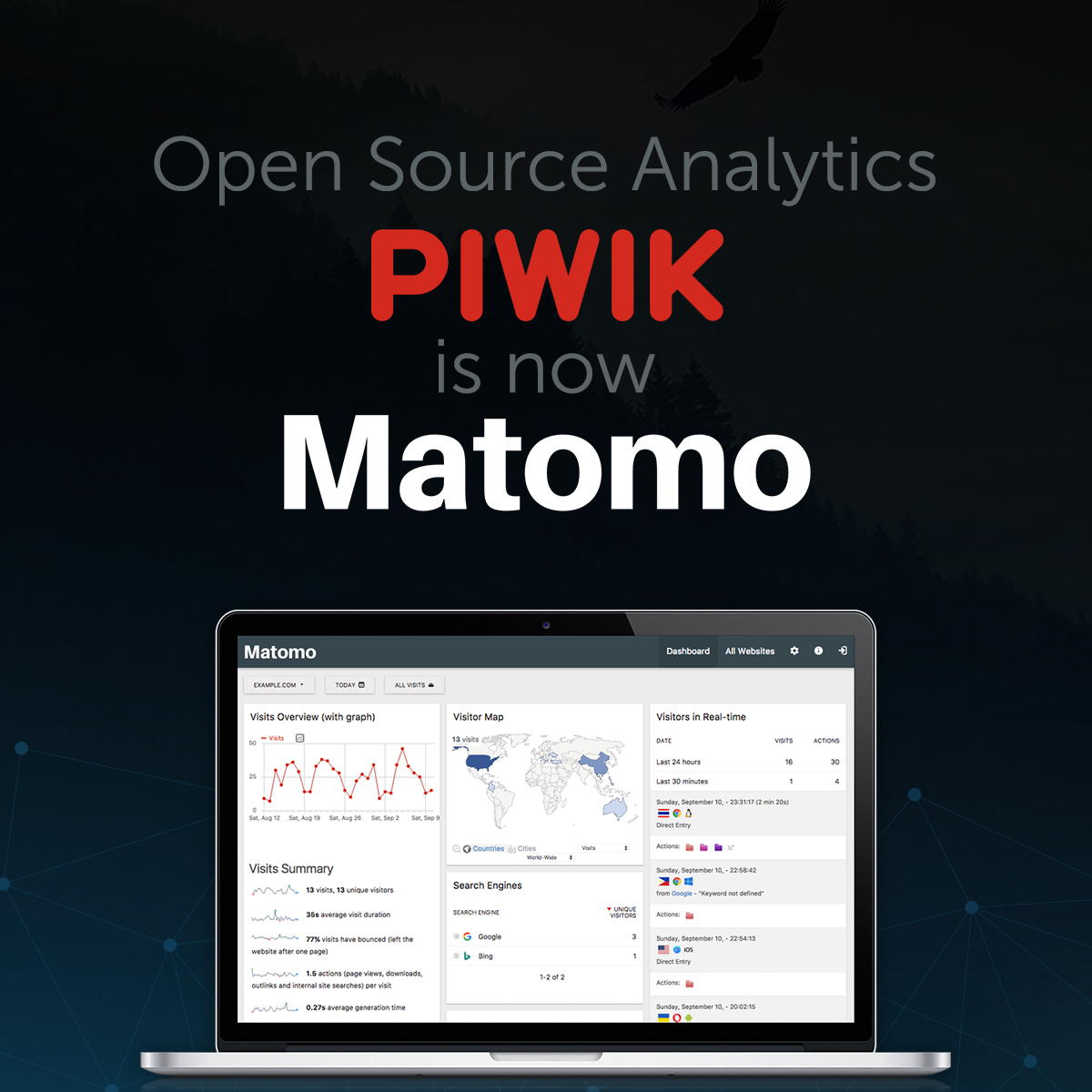 PIWIK the web analytics software will be renamed/rebranded.
